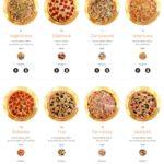 Pizza Fast Plzen Menu 2