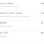 Pizza Rango Plzen Menu 3