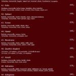 Restaurace A Pizzeria Sofra Praha Menu 2