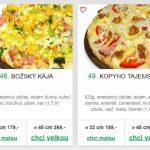 Paňárova Pizza Plzeň Menu 3