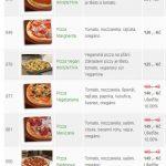 Pizza4you Praha Menu 1