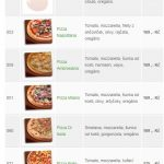 Pizza4you Praha Menu 2