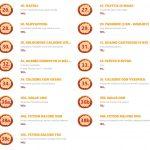 Adamo Pizzeria Karviná Menu 3